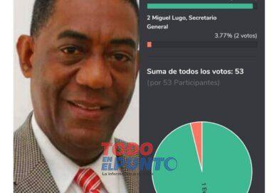 GANA WILSON GUERRERO EN SNTP SEGÚN ENCUESTA CON GRAN VENTAJA